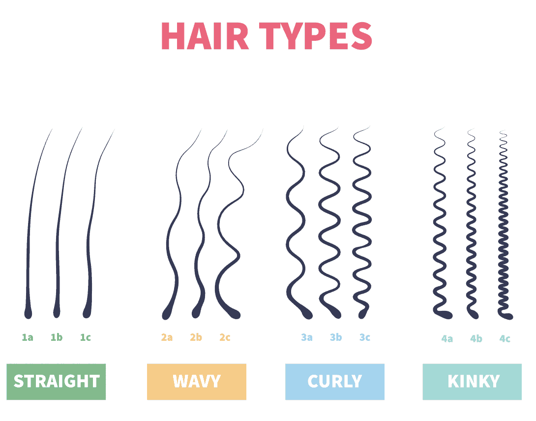 curly and wavy hair types